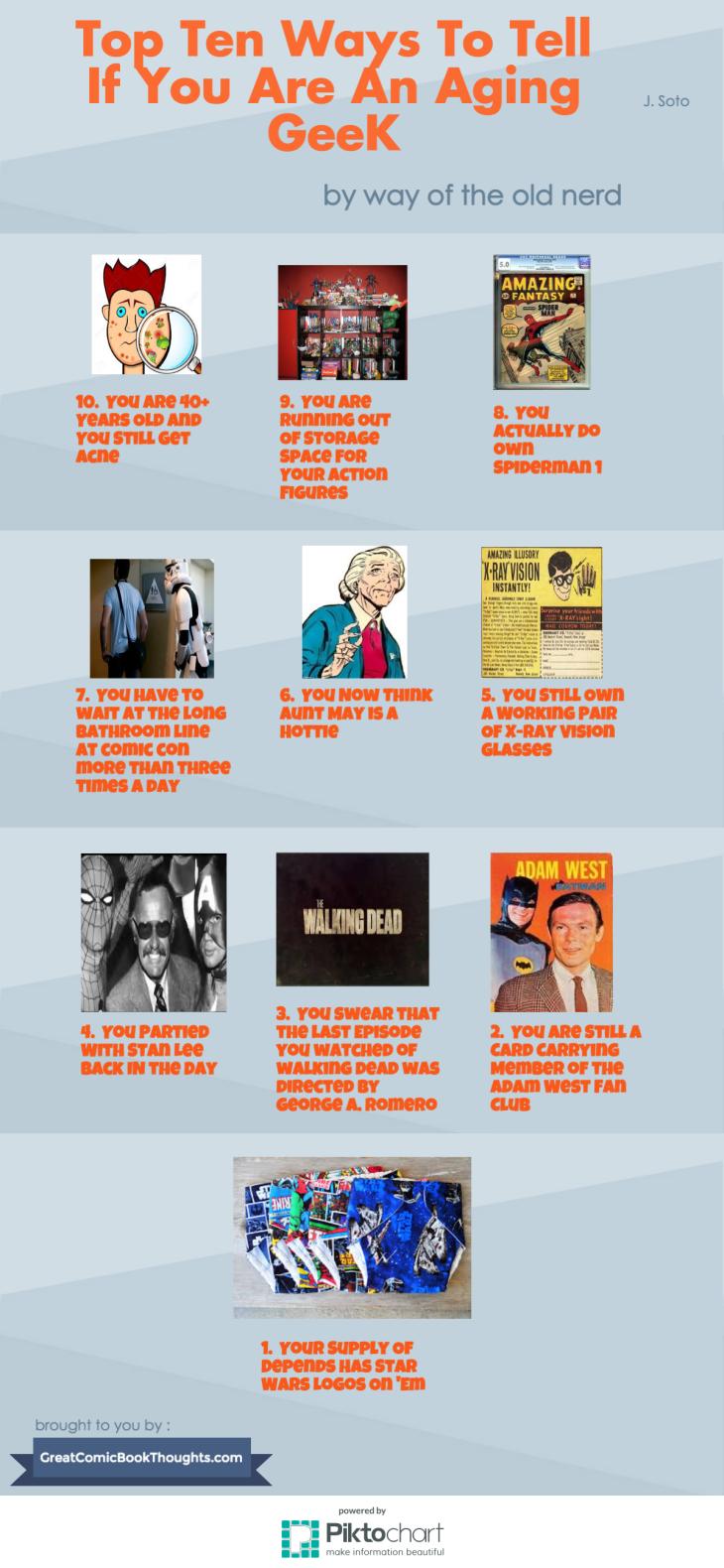 Aging Geek Top Ten